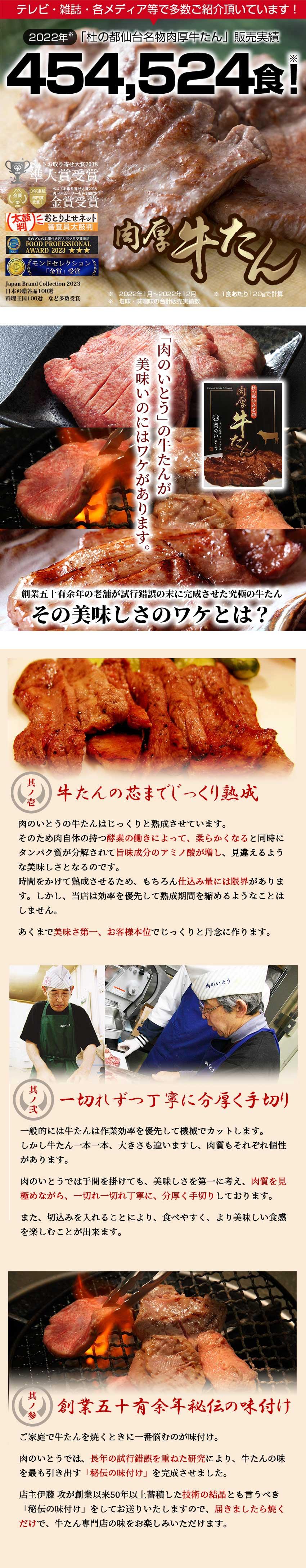 「杜の都仙台名物肉厚牛たん」販売実績189,456食