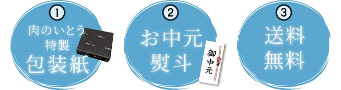 1.肉のいとう特製包装紙 2.お中元熨斗 3.送料無料