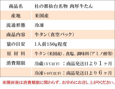 仙台牛たん産地、発送方法、消費期限について